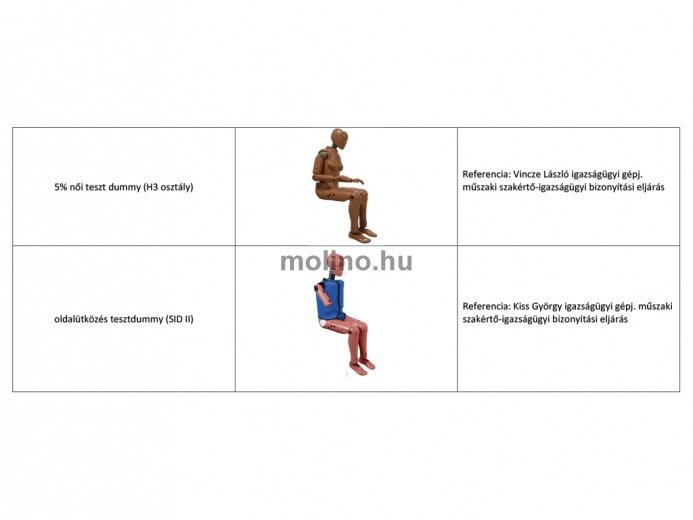 Mérnöki referenciák 02